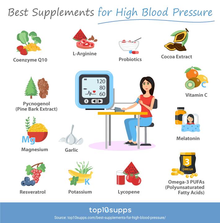 hipertenzija maistas pusryčiai nuo žiedas ir hipertenzija
