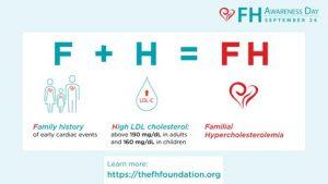 Žmonių sergančių plautine hipertenzija asociacija