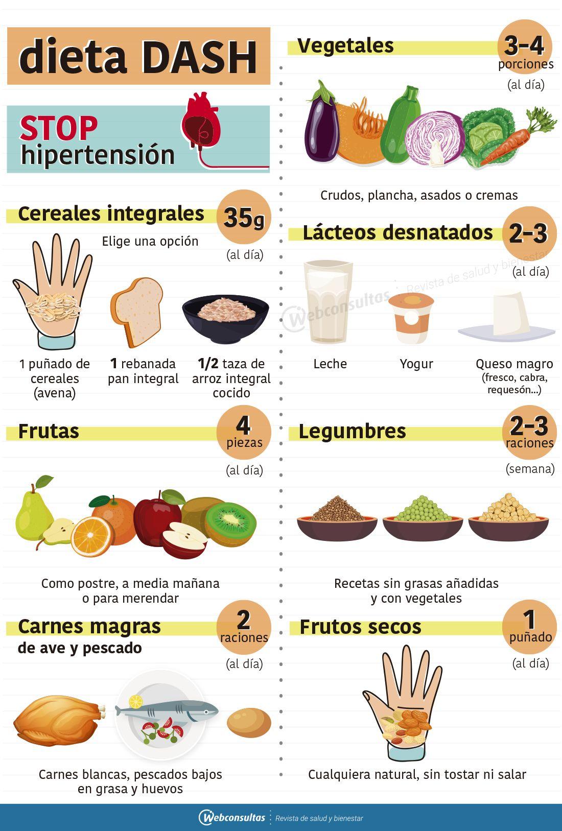 kokie vaistai hipertenzijai gydyti