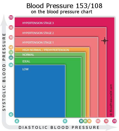 1 stepinė hipertenzija ceraksonas ir hipertenzija