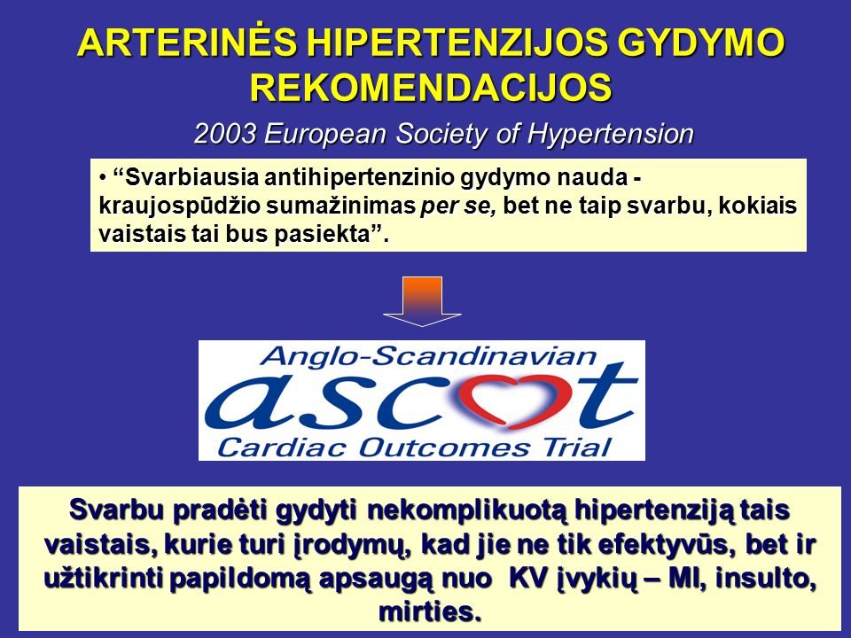 hipertenzijos gydymo aparatai hipertenzijos ir hipotenzijos samprata