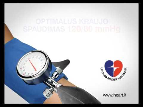 hipertenzija, kuri yra geresnė