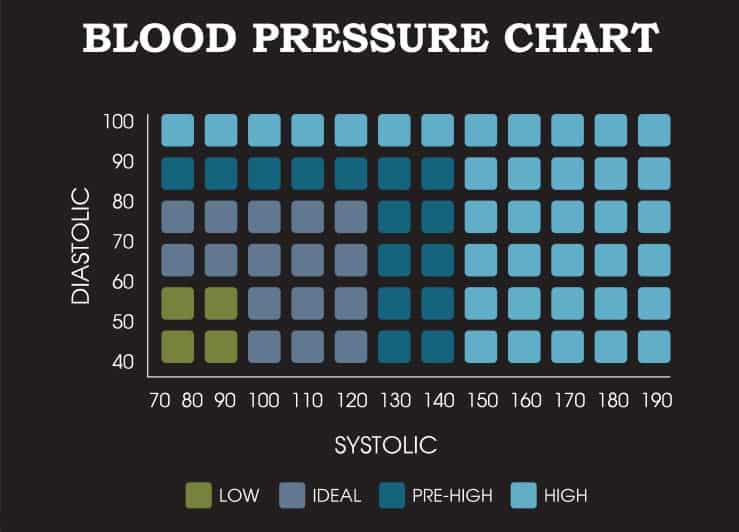 produktai kraujospūdžiui mažinti esant hipertenzijai