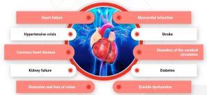 liaudies vaistų nuo hipertenzijos greitai ar galima atlikti 2 laipsniu hipertenzijos masaza