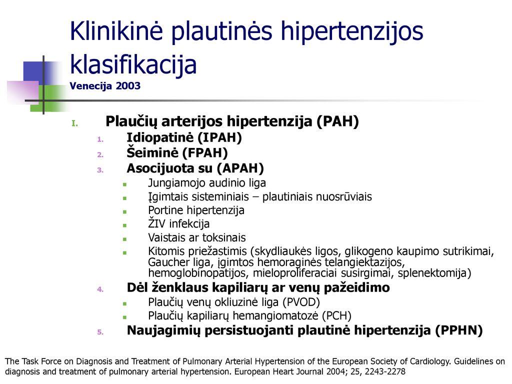 hipertenzija esant 22 priežastims hipertenzijos spaudimas ar paūmėjimas