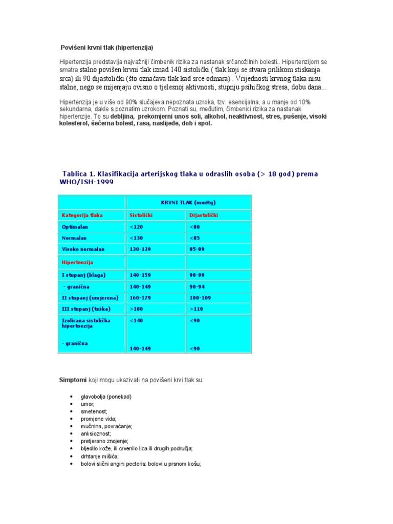 hipertenzija hirudoterapija