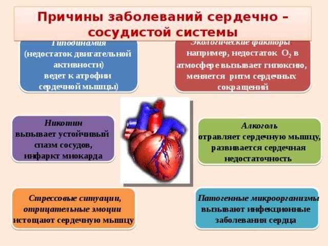 hipertenzija ir reumatine širdies liga