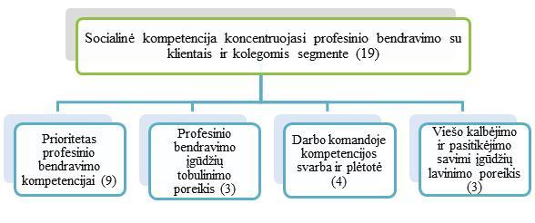 hipertenzija kazachų kalba