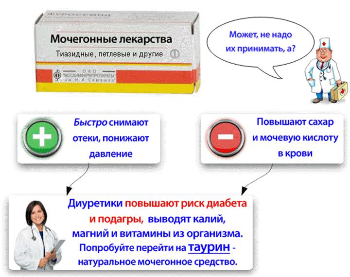 hipertenzijos gydymas liaudies gynimo apžvalgomis