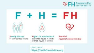 registruokitės su hipertenzija
