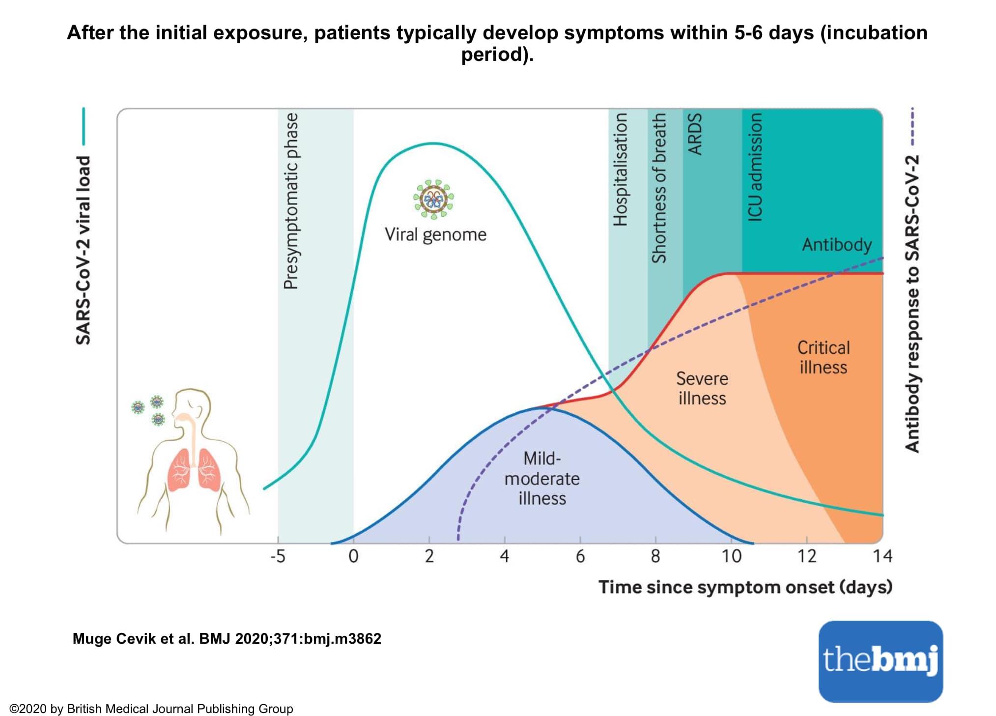 stazinis širdies nepakankamumas ir visuomenės sveikata hipertenzijos gydymas ir liaudies gynimo priemonės